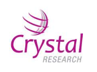 Crystal Research